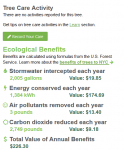 Individual tree ecological benefits